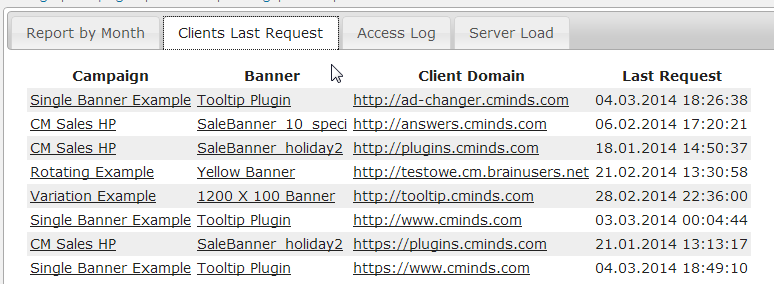 the CM WP ad server plugin can be setup to connect with multiple websites, in this example, one server is connected to eight clients.